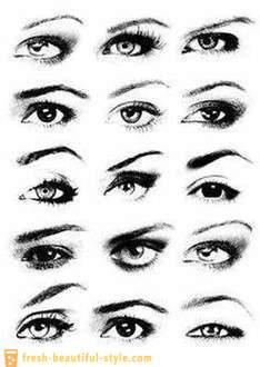 Forma ochilor si machiajul